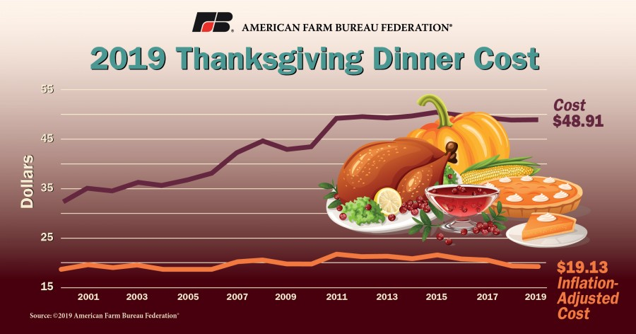 2019_Thanksgiving_Graphic