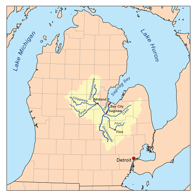 Saginaw Watershed
